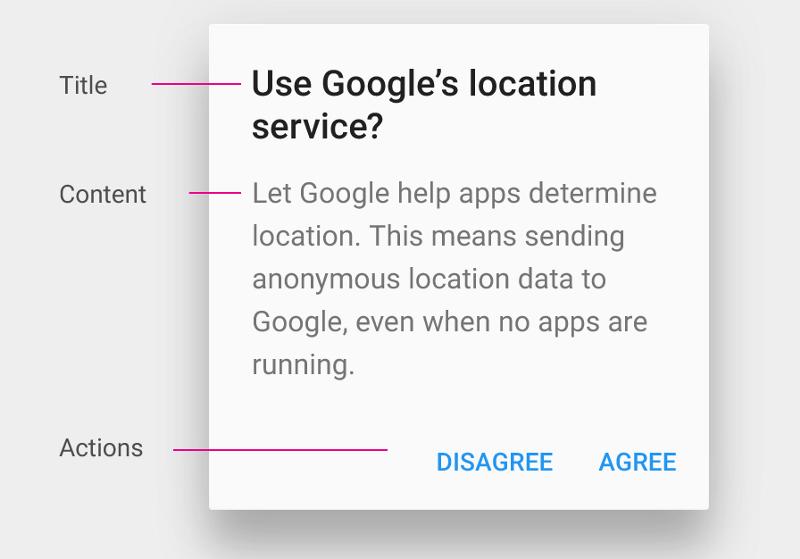 Модальне діалогове вікно Android.