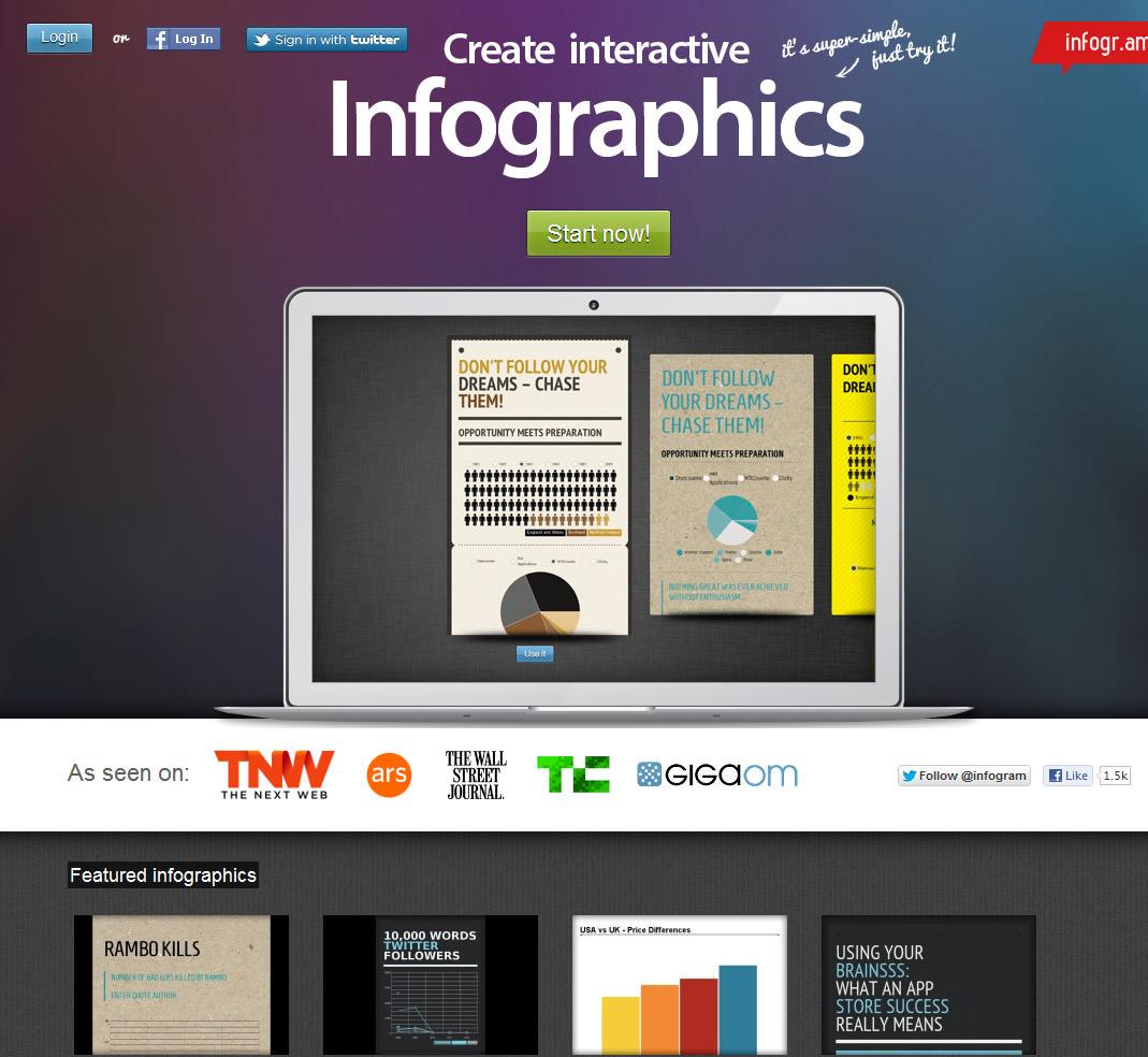 Сервіс для створення інфографіки
