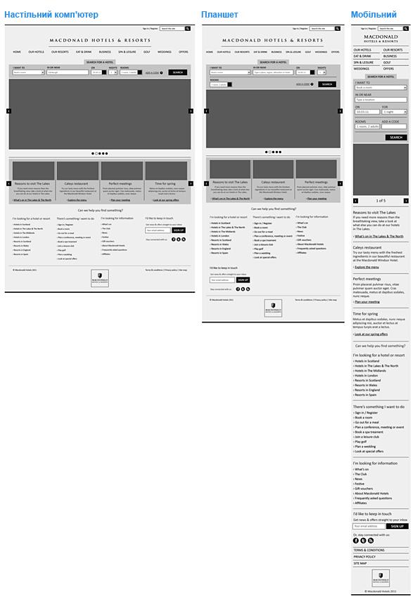 Прототип сайту