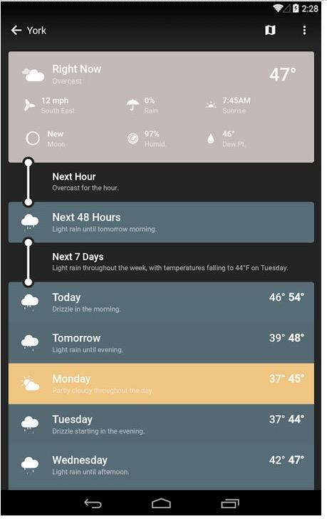 Фото: Weather Timeline
