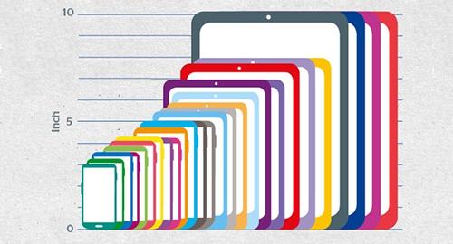 Деякі приклади пристроїв Android. (Джерело).